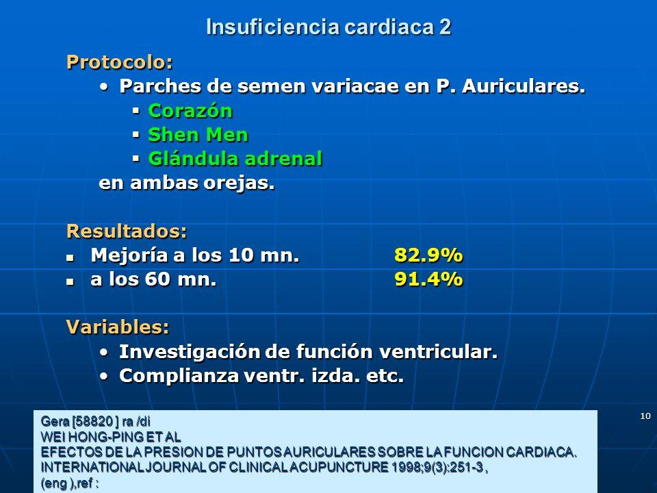 10 Insuficiencia cardiaca 2 Protocolo: Parches de semen variacae en P. Auriculares.Parches de semen variacae en P. Auriculares. Corazón Corazón Shen M