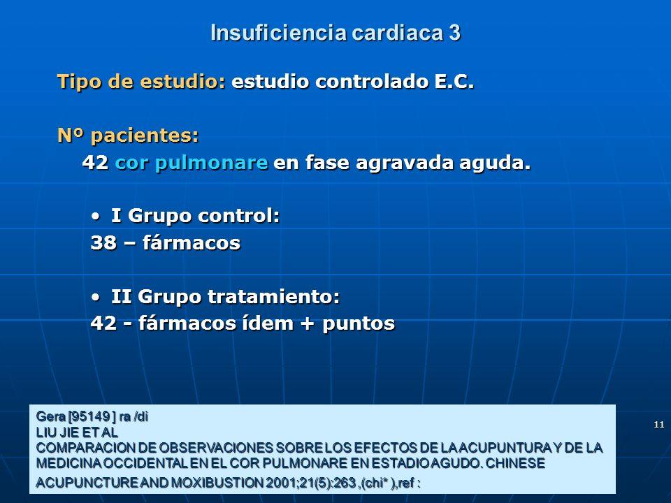 11 Insuficiencia cardiaca 3 Tipo de estudio: estudio controlado E.C. Nº pacientes: 42 cor pulmonare en fase agravada aguda. I Grupo control:I Grupo co