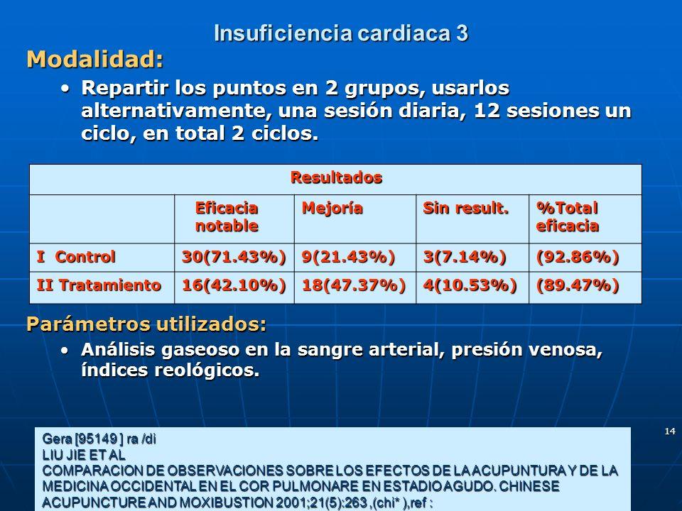 14 Insuficiencia cardiaca 3 Modalidad: Repartir los puntos en 2 grupos, usarlos alternativamente, una sesión diaria, 12 sesiones un ciclo, en total 2