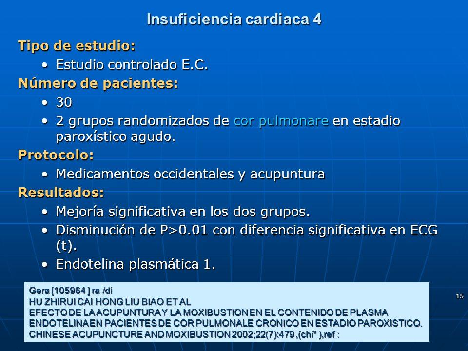 15 Insuficiencia cardiaca 4 Tipo de estudio: Estudio controlado E.C.Estudio controlado E.C. Número de pacientes: 3030 2 grupos randomizados de cor pul