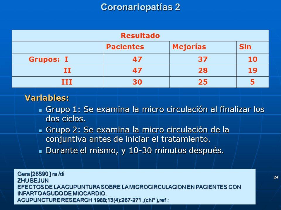 24 Coronariopatías 2 Variables: Grupo 1: Se examina la micro circulación al finalizar los dos ciclos. Grupo 1: Se examina la micro circulación al fina