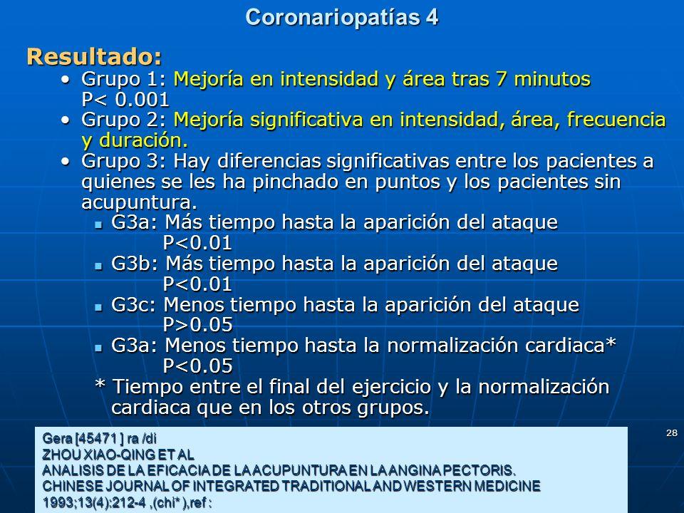 28 Coronariopatías 4 Resultado: Grupo 1: Mejoría en intensidad y área tras 7 minutosGrupo 1: Mejoría en intensidad y área tras 7 minutos P< 0.001 Grup