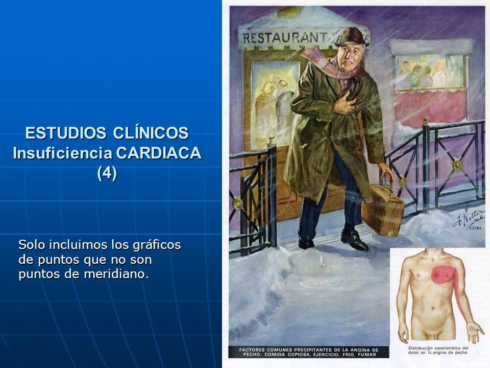 74 Insuficiencia cardiaca.Coronariopatías. SÍNTESIS Tipo de estudios: Estudios controlados E.C.