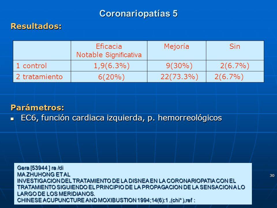 30 Coronariopatías 5 Resultados:Parámetros: EC6, función cardiaca izquierda, p. hemorreológicos EC6, función cardiaca izquierda, p. hemorreológicos Ge