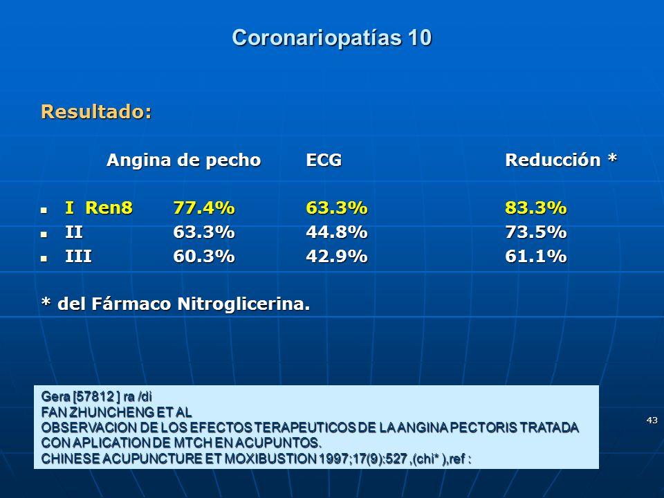 43 Coronariopatías 10 Gera [57812 ] ra /di FAN ZHUNCHENG ET AL OBSERVACION DE LOS EFECTOS TERAPEUTICOS DE LA ANGINA PECTORIS TRATADA CON APLICATION DE