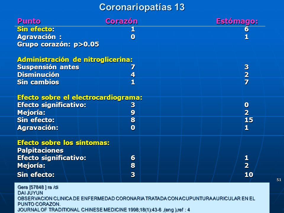51 Coronariopatías 13 Gera [57848 ] ra /di DAI JUYUN OBSERVACION CLINICA DE ENFERMEDAD CORONARIA TRATADA CON ACUPUNTURA AURICULAR EN EL PUNTO CORAZON.