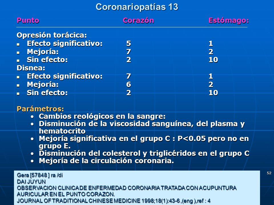 52 Coronariopatías 13 Gera [57848 ] ra /di DAI JUYUN OBSERVACION CLINICA DE ENFERMEDAD CORONARIA TRATADA CON ACUPUNTURA AURICULAR EN EL PUNTO CORAZON.