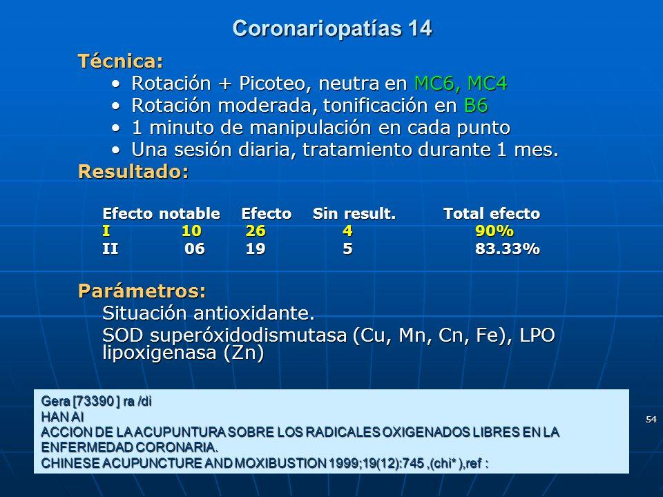 54 Coronariopatías 14 Gera [73390 ] ra /di HAN AI ACCION DE LA ACUPUNTURA SOBRE LOS RADICALES OXIGENADOS LIBRES EN LA ENFERMEDAD CORONARIA. CHINESE AC