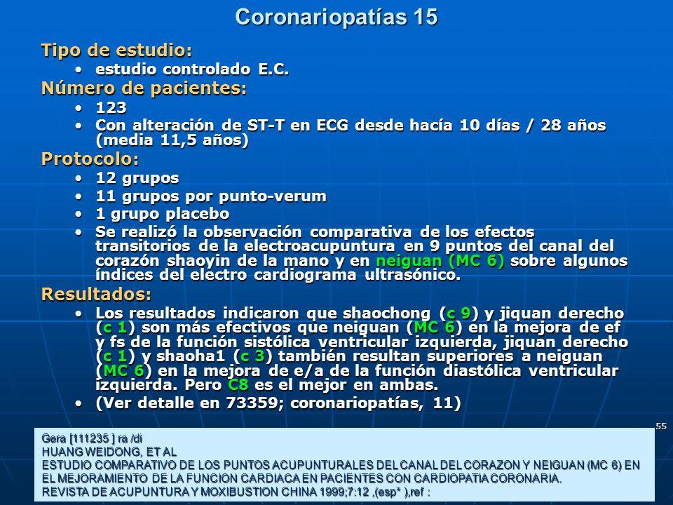 55 Coronariopatías 15 Gera [111235 ] ra /di HUANG WEIDONG, ET AL ESTUDIO COMPARATIVO DE LOS PUNTOS ACUPUNTURALES DEL CANAL DEL CORAZON Y NEIGUAN (MC 6