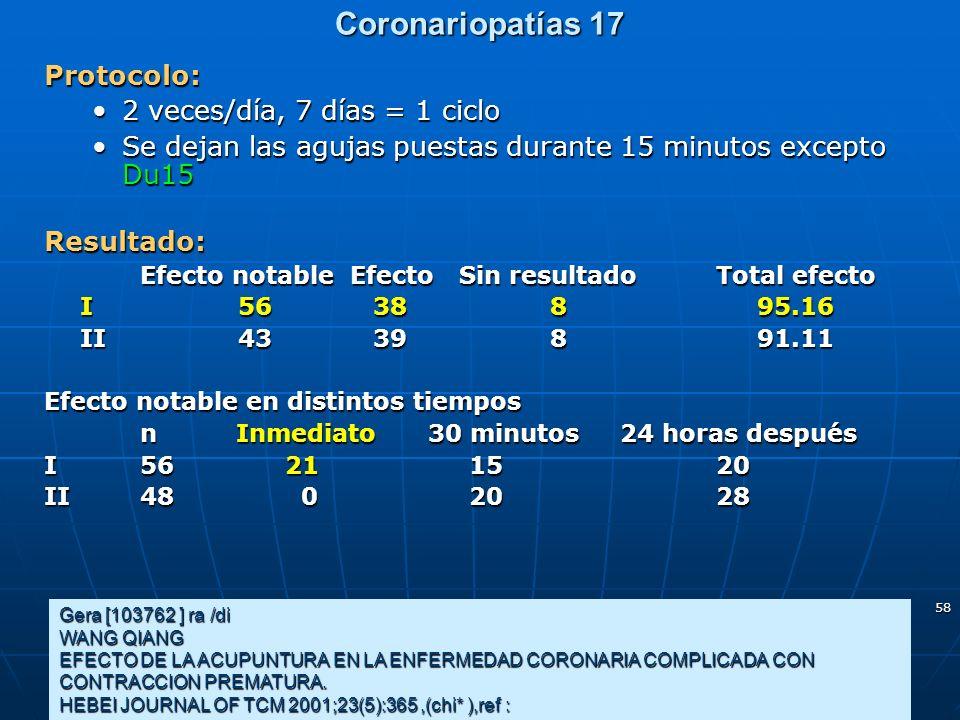 58 Coronariopatías 17 Gera [103762 ] ra /di WANG QIANG EFECTO DE LA ACUPUNTURA EN LA ENFERMEDAD CORONARIA COMPLICADA CON CONTRACCION PREMATURA. HEBEI