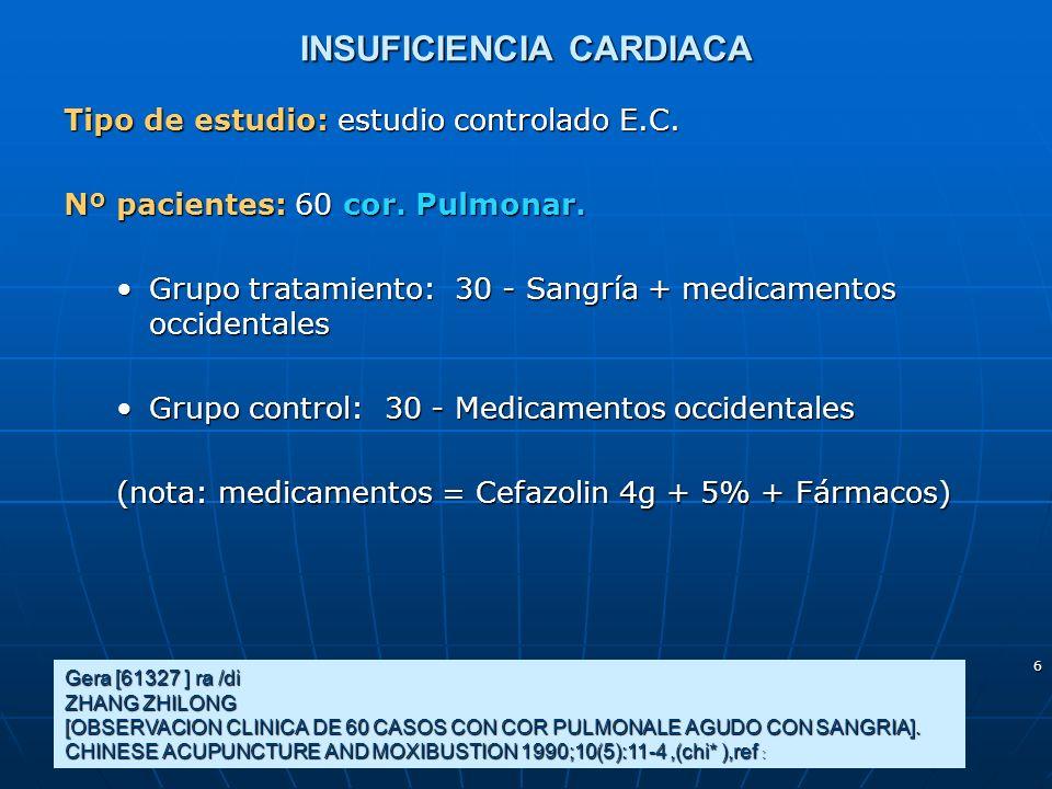 6 INSUFICIENCIA CARDIACA Tipo de estudio: estudio controlado E.C. Nº pacientes: 60 cor. Pulmonar. Grupo tratamiento: 30 - Sangría + medicamentos occid