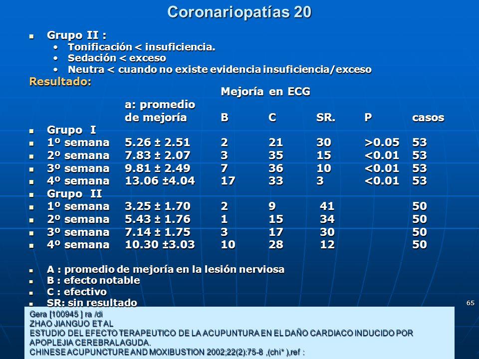 65 Coronariopatías 20 Gera [100945 ] ra /di ZHAO JIANGUO ET AL ESTUDIO DEL EFECTO TERAPEUTICO DE LA ACUPUNTURA EN EL DAÑO CARDIACO INDUCIDO POR APOPLE