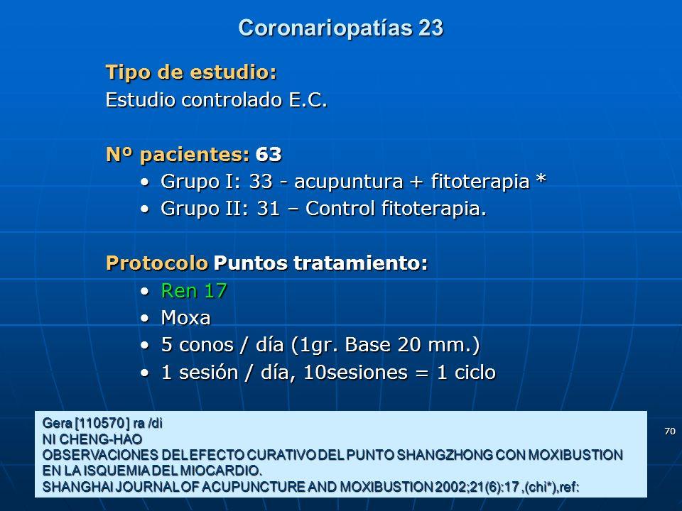 70 Coronariopatías 23 Gera [110570 ] ra /di NI CHENG-HAO OBSERVACIONES DEL EFECTO CURATIVO DEL PUNTO SHANGZHONG CON MOXIBUSTION EN LA ISQUEMIA DEL MIO