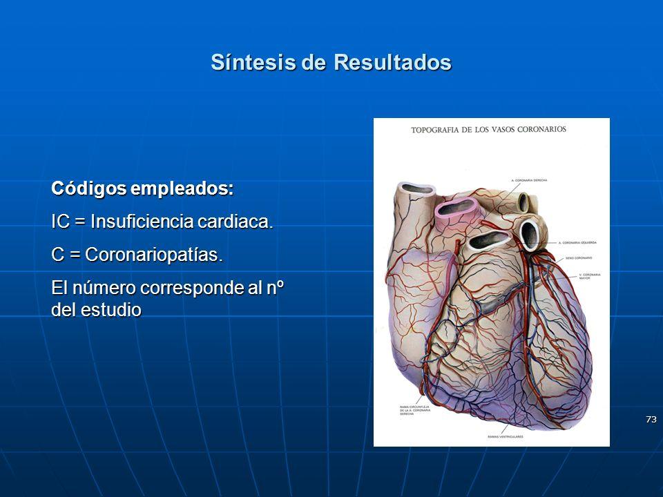 73 Síntesis de Resultados Códigos empleados: IC = Insuficiencia cardiaca. C = Coronariopatías. El número corresponde al nº del estudio
