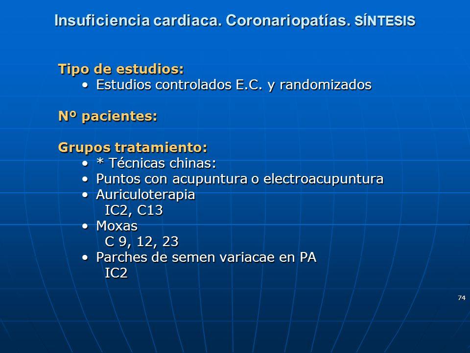 74 Insuficiencia cardiaca. Coronariopatías. SÍNTESIS Tipo de estudios: Estudios controlados E.C. y randomizadosEstudios controlados E.C. y randomizado