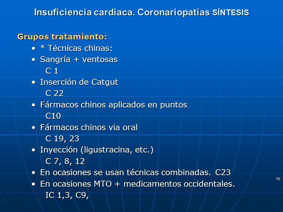 75 Insuficiencia cardiaca. Coronariopatías SÍNTESIS Grupos tratamiento: * Técnicas chinas:* Técnicas chinas: Sangría + ventosasSangría + ventosas C 1