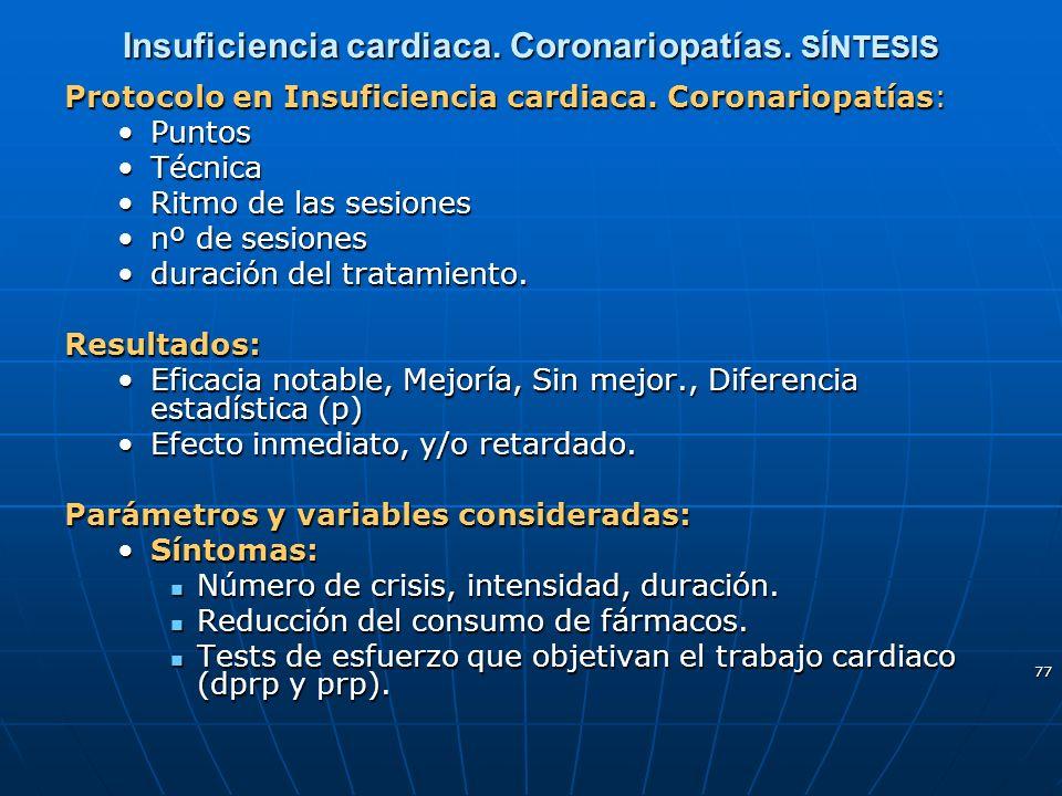 77 Insuficiencia cardiaca. Coronariopatías. SÍNTESIS Protocolo en Insuficiencia cardiaca. Coronariopatías: PuntosPuntos TécnicaTécnica Ritmo de las se