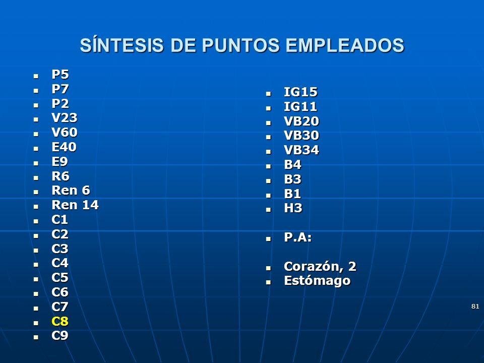 81 SÍNTESIS DE PUNTOS EMPLEADOS P5 P5 P7 P7 P2 P2 V23 V23 V60 V60 E40 E40 E9 E9 R6 R6 Ren 6 Ren 6 Ren 14 Ren 14 C1 C1 C2 C2 C3 C3 C4 C4 C5 C5 C6 C6 C7