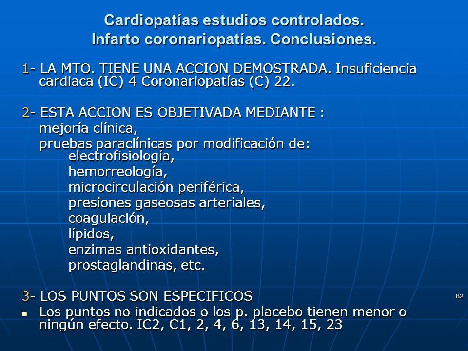 82 Cardiopatías estudios controlados. Infarto coronariopatías. Conclusiones. 1- LA MTO. TIENE UNA ACCION DEMOSTRADA. Insuficiencia cardiaca (IC) 4 Cor