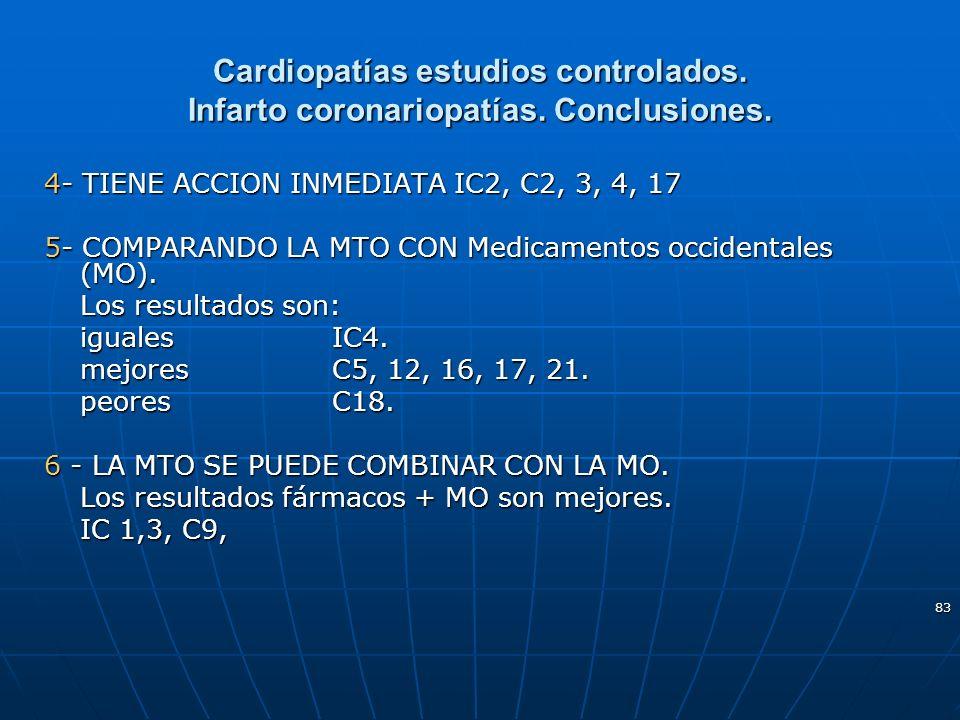 83 Cardiopatías estudios controlados. Infarto coronariopatías. Conclusiones. 4- TIENE ACCION INMEDIATA IC2, C2, 3, 4, 17 5- COMPARANDO LA MTO CON Medi
