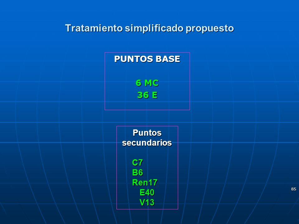 85 Tratamiento simplificado propuesto PUNTOS BASE 6 MC 36 E Puntos secundarios C7B6Ren17E40V13