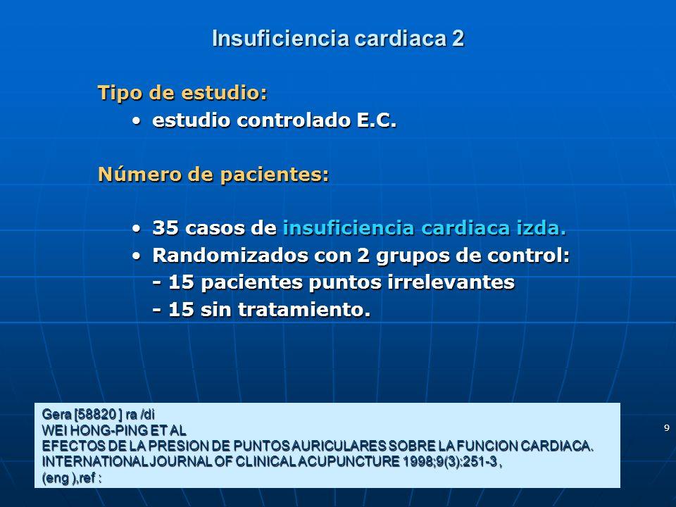 9 Insuficiencia cardiaca 2 Tipo de estudio: estudio controlado E.C.estudio controlado E.C. Número de pacientes: 35 casos de insuficiencia cardiaca izd