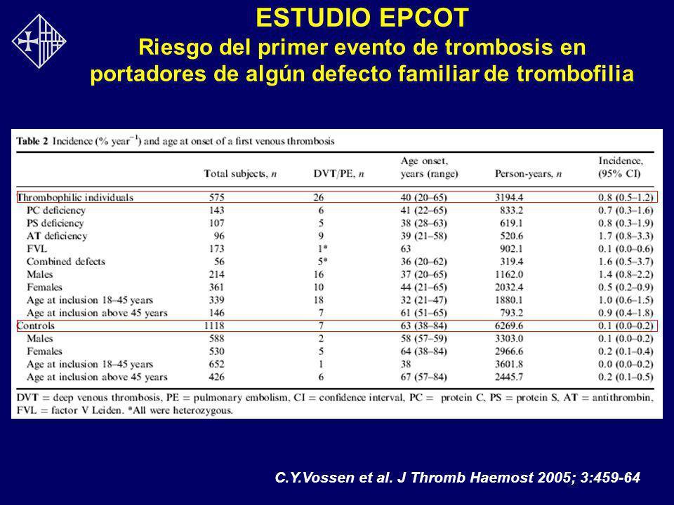 ESTUDIO EPCOT Riesgo del primer evento de trombosis en portadores de algún defecto familiar de trombofilia C.Y.Vossen et al. J Thromb Haemost 2005; 3: