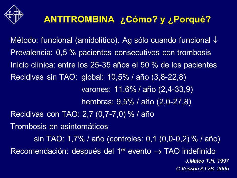 ANTITROMBINA ¿Cómo? y ¿Porqué? Método: funcional (amidolítico). Ag sólo cuando funcional Prevalencia: 0,5 % pacientes consecutivos con trombosis Inici