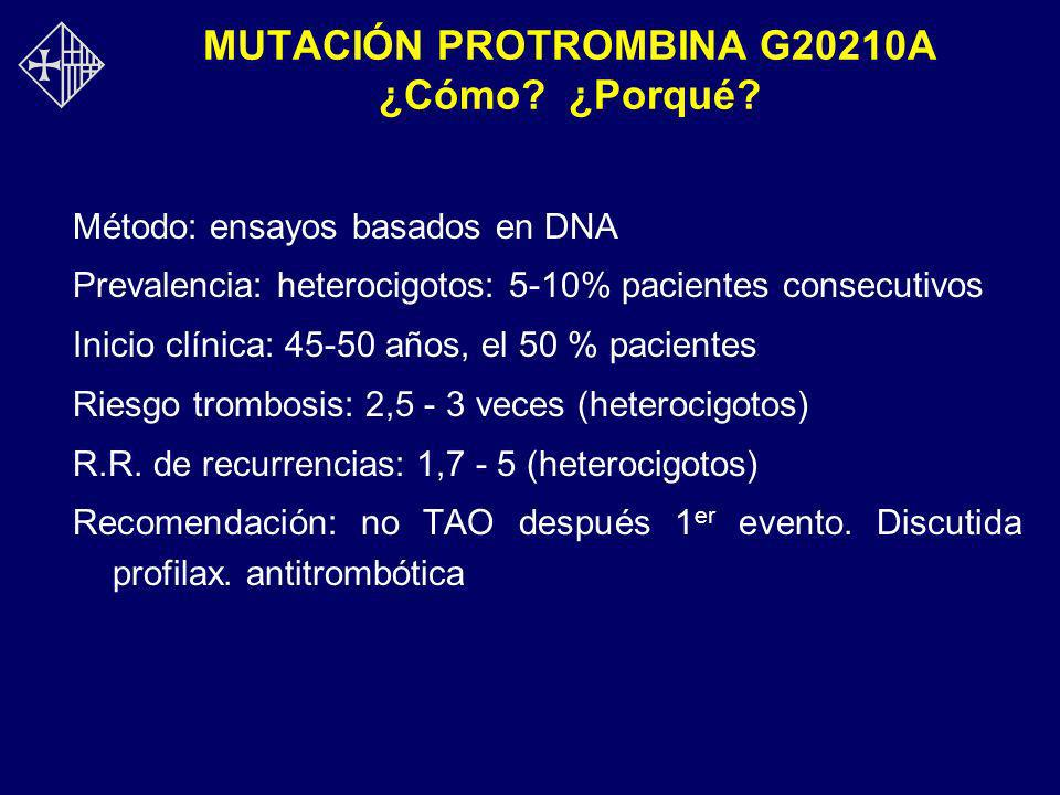 MUTACIÓN PROTROMBINA G20210A ¿Cómo? ¿Porqué? Método: ensayos basados en DNA Prevalencia: heterocigotos: 5-10% pacientes consecutivos Inicio clínica: 4