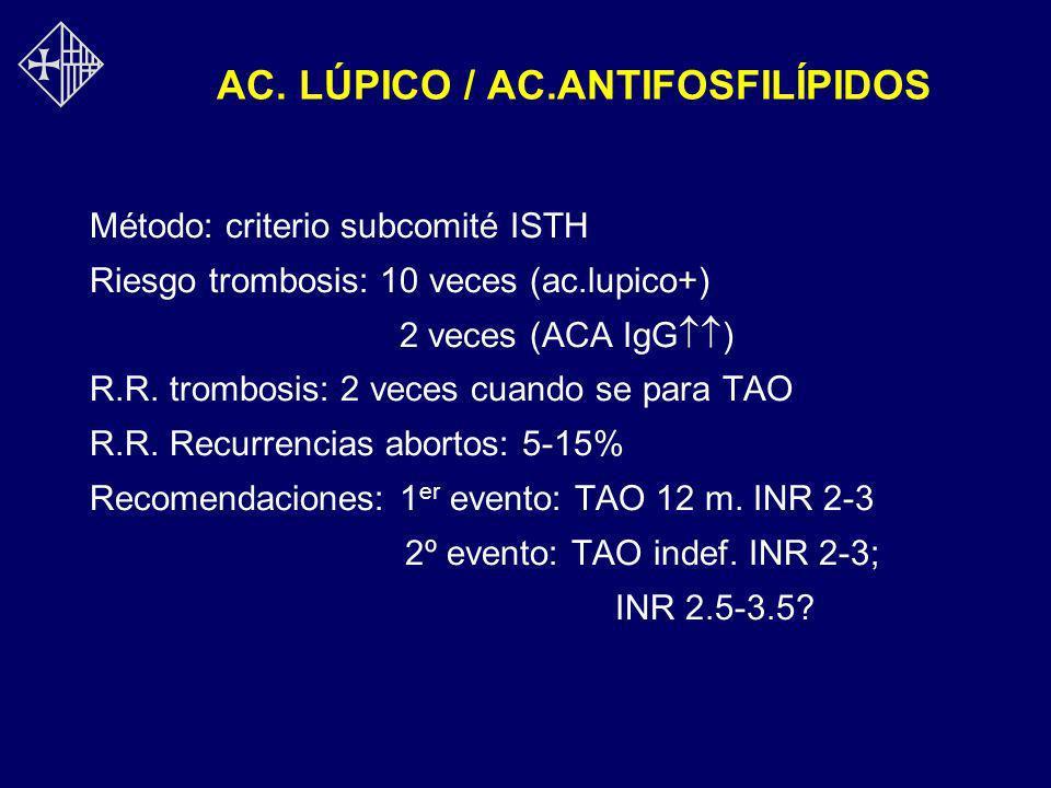AC. LÚPICO / AC.ANTIFOSFILÍPIDOS Método: criterio subcomité ISTH Riesgo trombosis: 10 veces (ac.lupico+) 2 veces (ACA IgG ) R.R. trombosis: 2 veces cu
