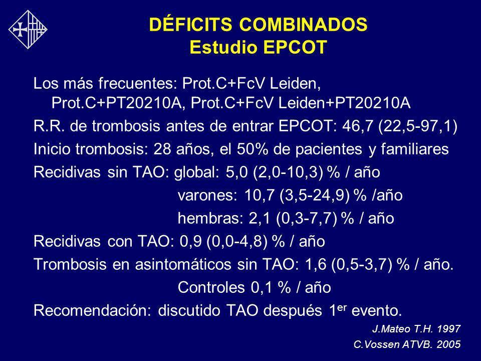 DÉFICITS COMBINADOS Estudio EPCOT Los más frecuentes: Prot.C+FcV Leiden, Prot.C+PT20210A, Prot.C+FcV Leiden+PT20210A R.R. de trombosis antes de entrar