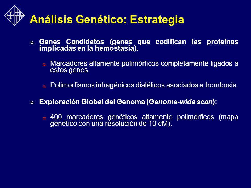 Análisis Genético: Estrategia 7 Genes Candidatos (genes que codifican las proteínas implicadas en la hemostasia). 7 Marcadores altamente polimórficos