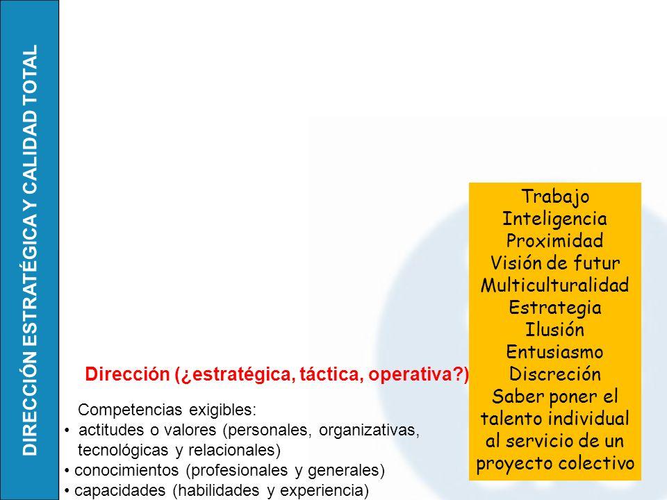 DIRECCIÓN ESTRATÉGICA Y CALIDAD TOTAL Dirección (¿estratégica, táctica, operativa?) Competencias exigibles: actitudes o valores (personales, organizat