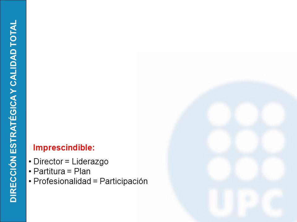 DIRECCIÓN ESTRATÉGICA Y CALIDAD TOTAL Imprescindible: Director = Liderazgo Partitura = Plan Profesionalidad = Participación