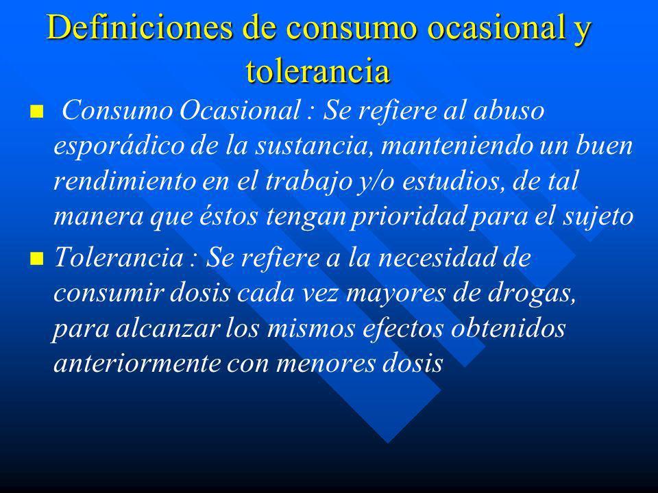 Definición de uso y abuso de drogas n n Uso: Se refiere al empleo de drogas bajo una prescripción médica adecuada. Consumo dentro de los patrones soci