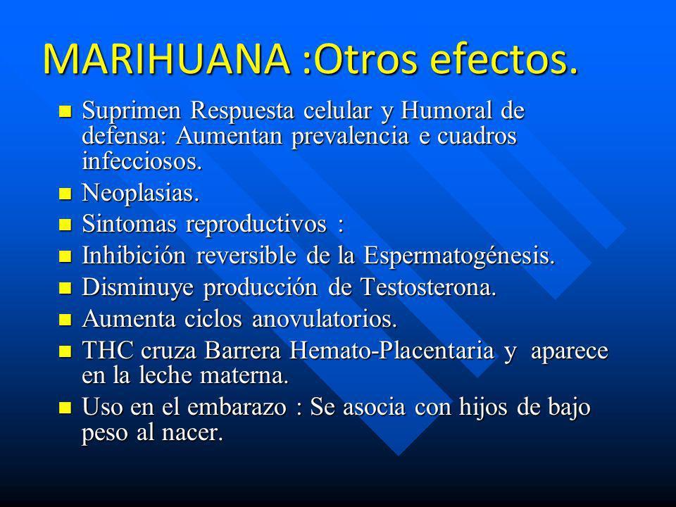 MARIHUANA. COMPLICACIONES PSIQUIÁTRICAS n Sindrome de Privación: Descrito en pacientes usuarios de altas dosis de THC. n Síntomas descritos: n Irritab