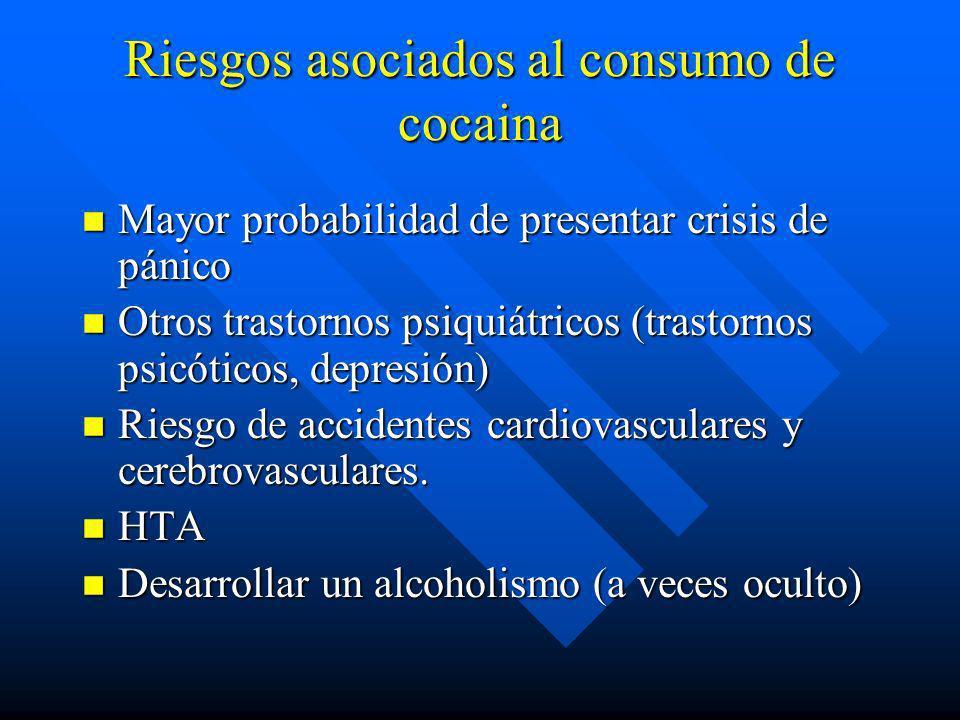Aspectos clínicos n Es un estimulante lo que hace que el individuo tolere altas cantidades de alcohol n Disminuye el sueño n Disminuye el apetito n Po