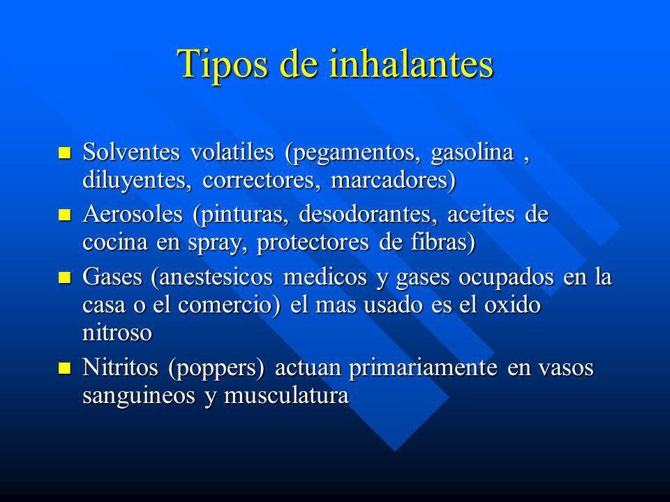 Inhalantes n Compuestos n Forma de accion n Efectos agudos n Efectos cronicos n Consecuencias medicas