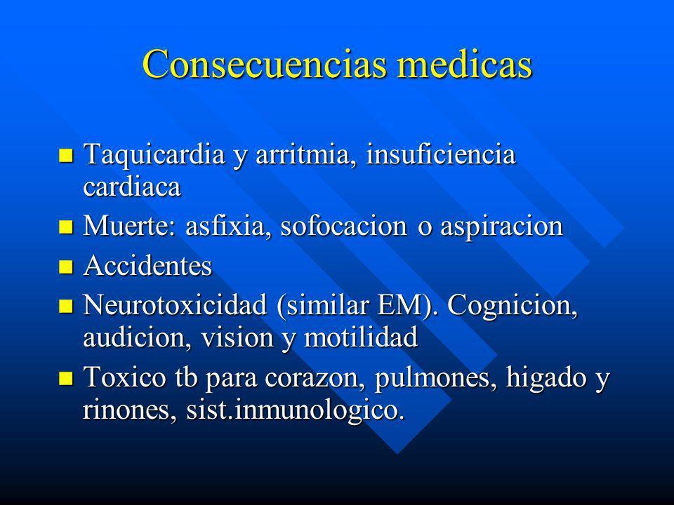 Efectos cronicos n Perdida de peso n Debilidad muscular n Desorientacion n Falta de coordinacion n Fallas de atencion n Irritabilidad n depresion