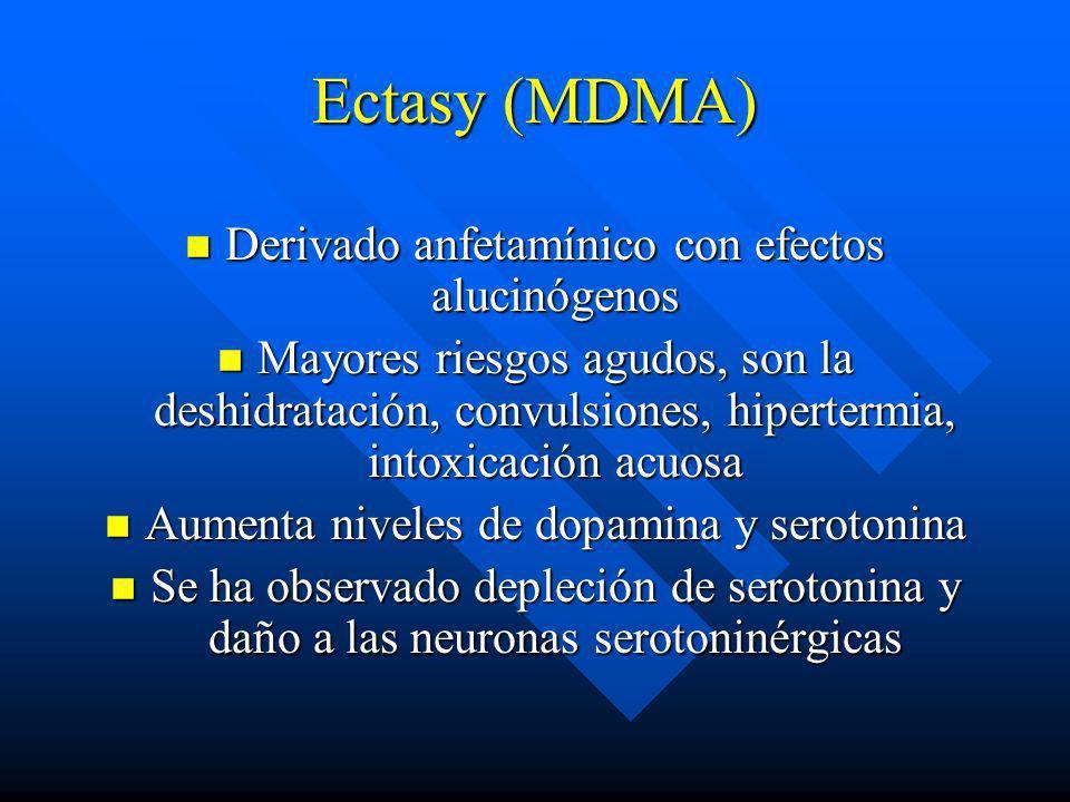 Extasis (MDMA) Nombre popular: Eva, Adán, paloma, XTC. Clasificación: Droga de síntesis, alucinógena, estimulanteNombre popular: Eva, Adán, paloma, XT