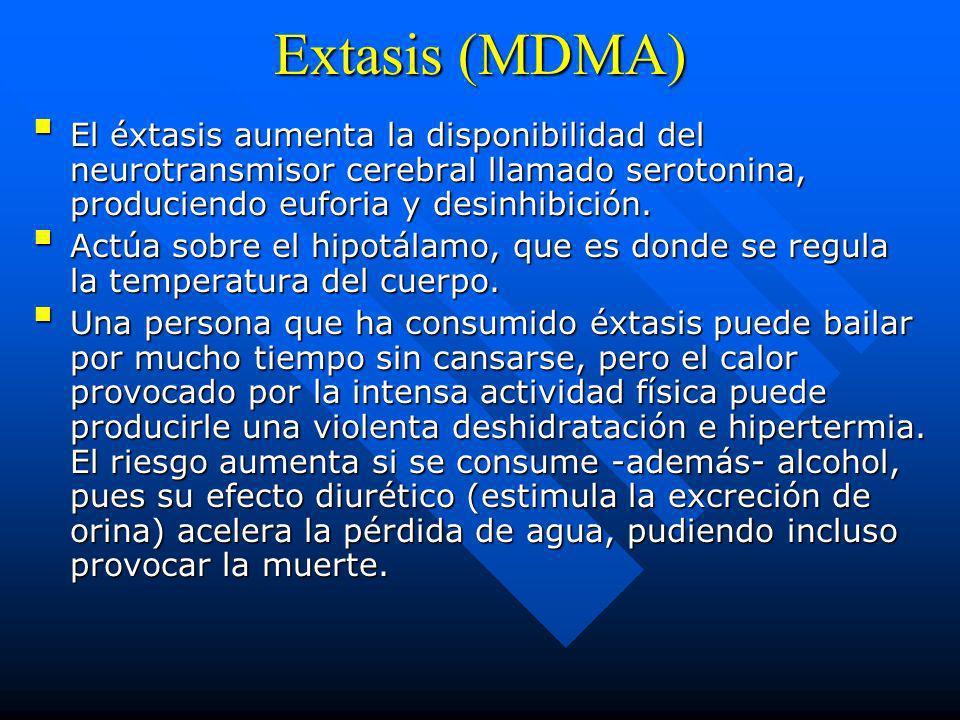 Ectasy (MDMA) n Derivado anfetamínico con efectos alucinógenos n Mayores riesgos agudos, son la deshidratación, convulsiones, hipertermia, intoxicació