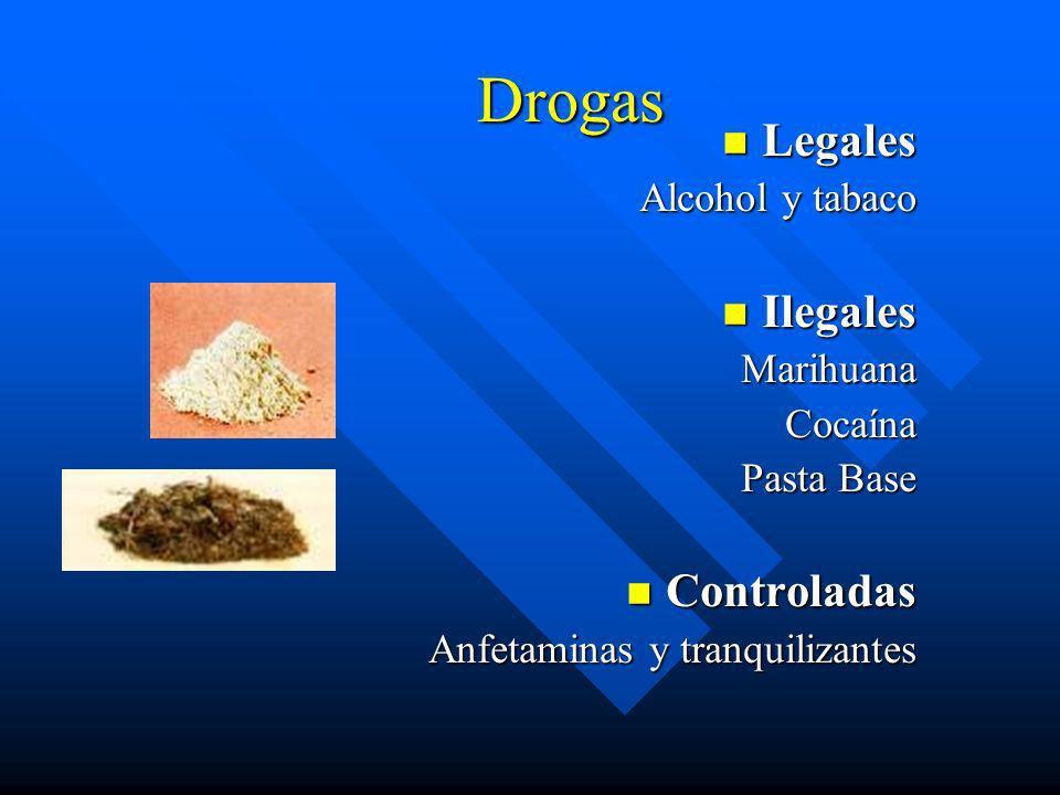 ¿Qué es la Droga? ¿Qué es la Droga? Cualquier sustancia, natural o sintética, que al ser introducida al organismo, altera su actividad psíquica y/o fí