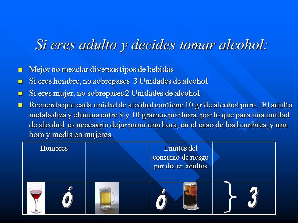 Mejor no tomes alcohol si: n Aún no has cumplido los 18 años. Te evitarás problemas con la ley, la policía, la entrada a los locales, con tus amigos,
