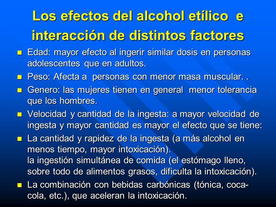 Efectos del Alcohol en el Cerebro en una PERSONA 1. Efectos Hedónicos (Repetitivos o de Recompensa). (a) Efecto Mini-Cocaína (liberación de dopamina)