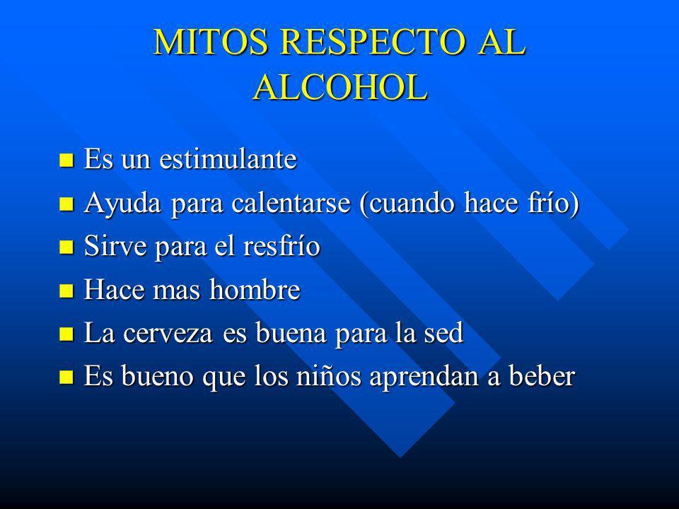 Alcohol n Eliminación por metabolización 95% n 5% en orina, aire expirado, sudor n Depresor SNC que actúa aumentando transmisión GABA y disminución de
