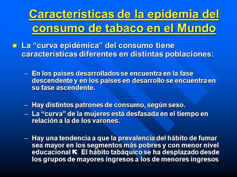 Tabaco (Nicotina)0 n Núcleo ventrotegmental anterior (DA) (NA) n Aumento del glutamato lo aumenta DA al núcleo acumbens n Disminución mantenida de GAB