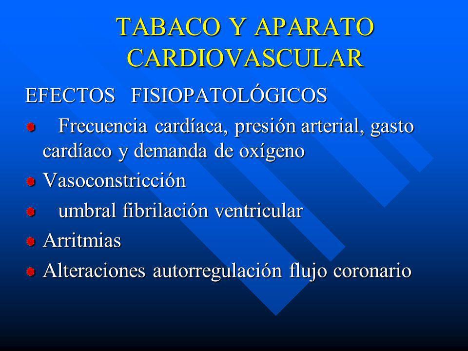 Tabaco y Aparato Cardiovascular n EFECTOS PATOLÓGICOS n Daño endotelio vascular n Proliferación células musculares lisas n Inicio y progresión ateroes