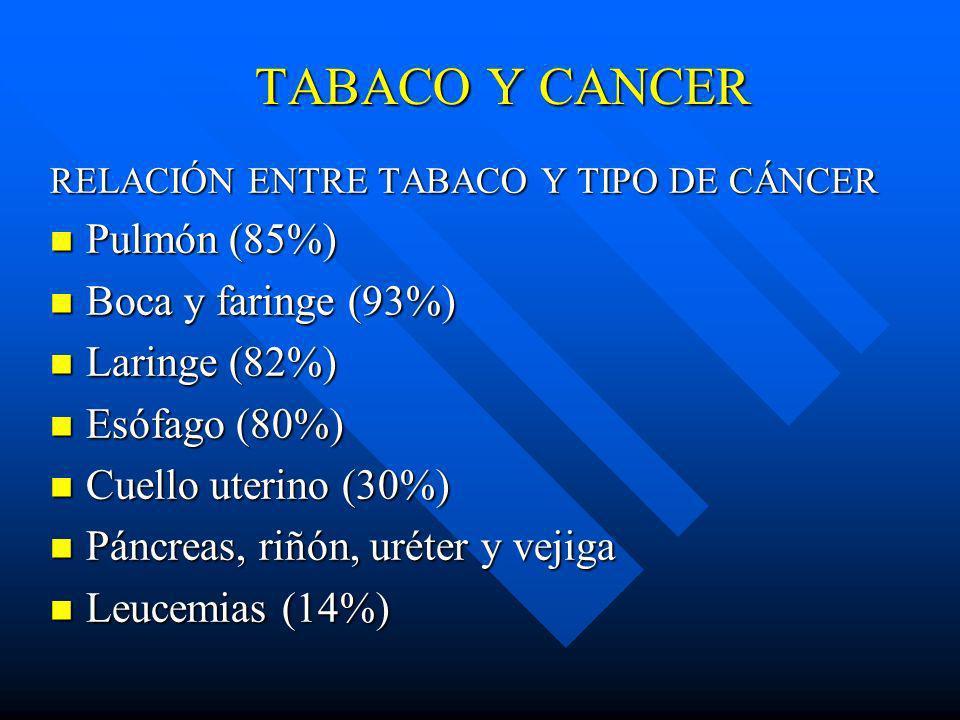 TABACO Y APARATO RESPIRATORIO ENFERMEDADES PULMONARES Es la principal causa de: n EPOC Enfermedad Pulmonar Obstructiva Crónica n Bronquitis crónica y