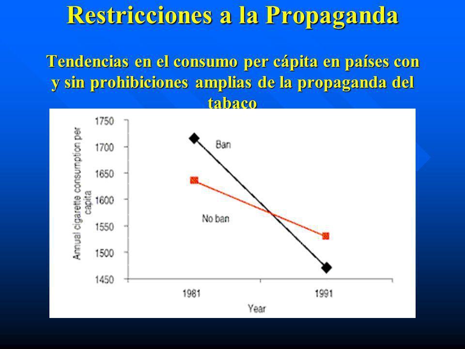 Restricciones a la Propaganda n La propaganda del tabaco afecta el consumo de tabaco en su inicio n Las restricciones parciales no reducen el consumo