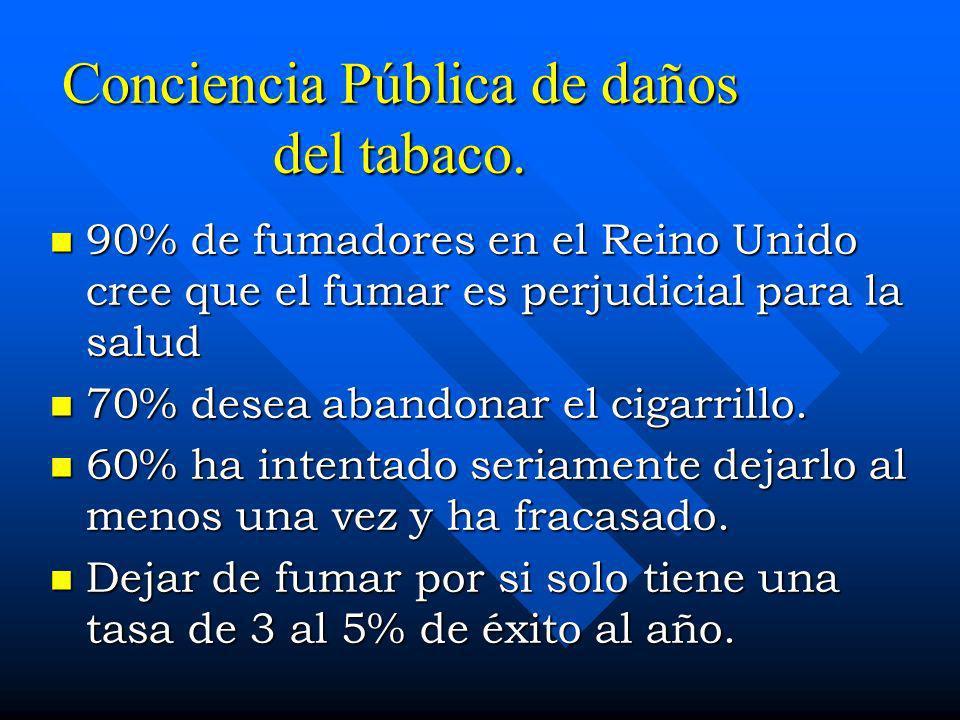 n A) conciencia de los riesgos de fumar para la salud propia de los demás. n B) Costo financiero del tabaco. n C) Presiones sociales para dejar de fum